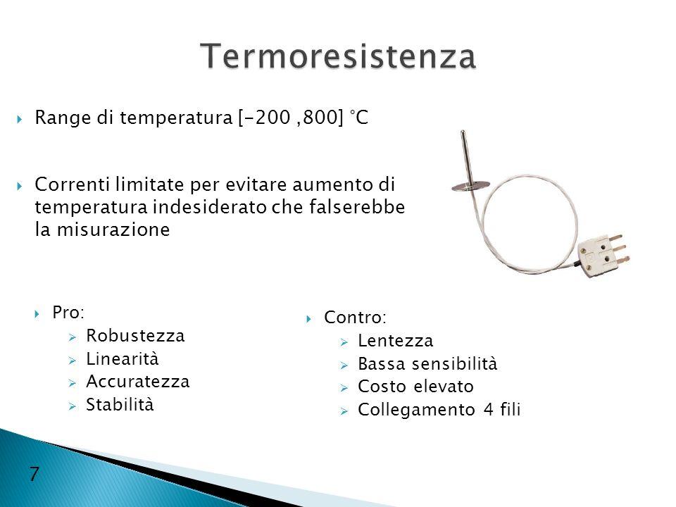 Termoresistenza Range di temperatura [-200 ,800] °C
